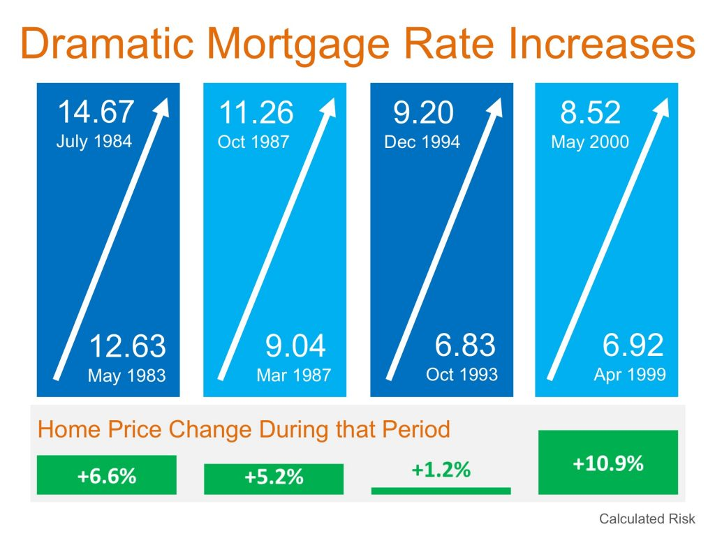 mortgage-rate-stm-eng-1024x768